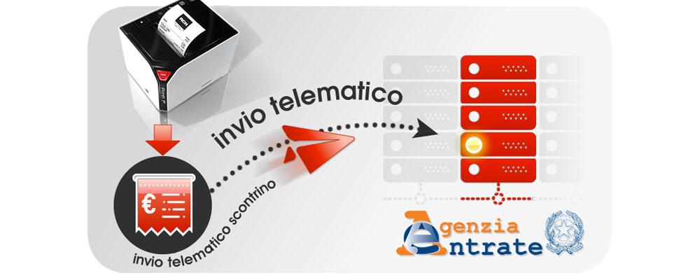 REGISTRATORI DI CASSA TELEMATICO (3)
